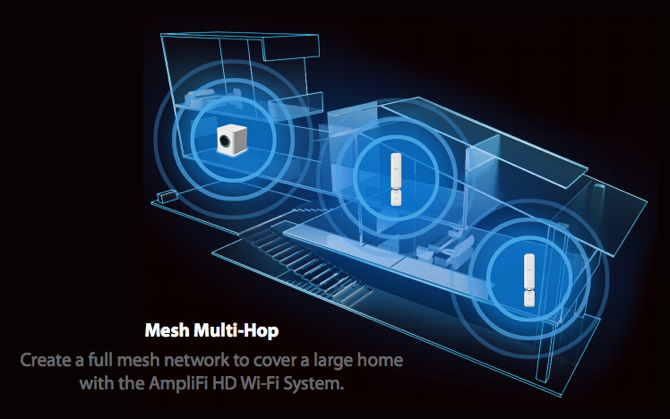 AmpliFi HD: The Best Home Wi-Fi System On The Market amplifi setup2