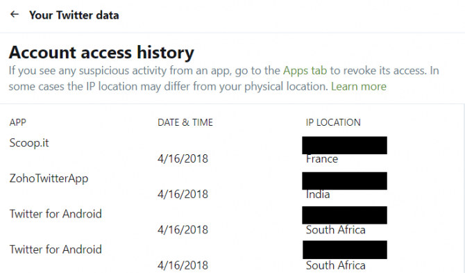 twitter access history - were my online accounts hacked?