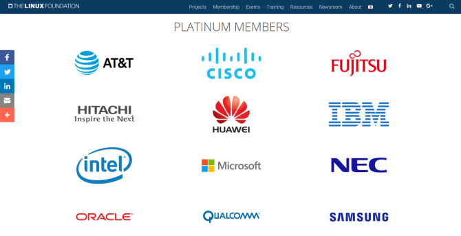 Linux Foundation members