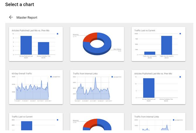 cool dashboards with google sites