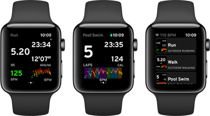 Apple Watch Fitness Apps Workouts++