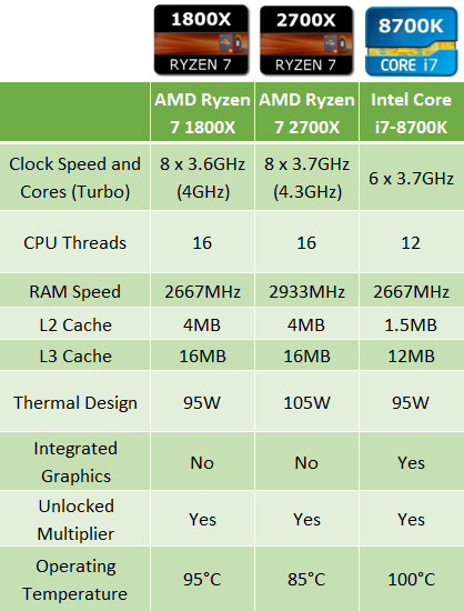 intel vs amd - Ataum berglauf-verband com