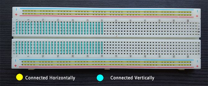 What is a breadboard?