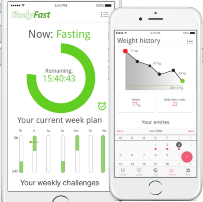 Science Says Leangains Diet Works! 5 Best Apps and Sites for 16:8 Intermittent Fasting intermittent fasting bodyfast