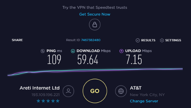 Hotspot Shield speed test USA server