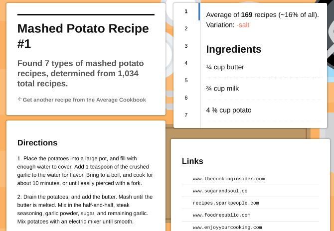 5 Smart Recipe Sites and Apps to Simplify and Reinvent Cooking recipes averagecookbook