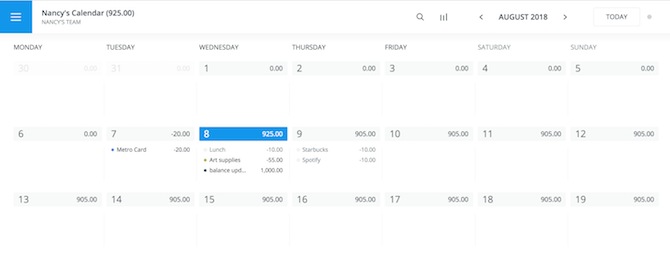 6 ways to track your monthly expenses and stick to your budget