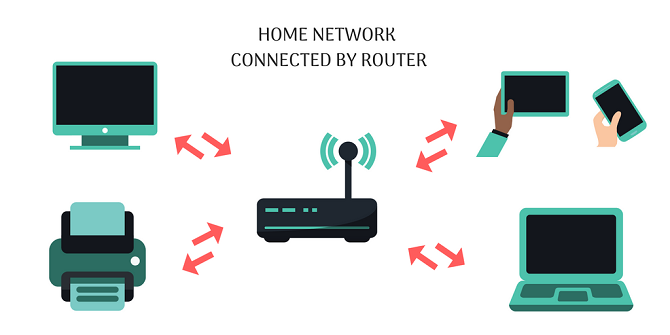 Local devices on home network