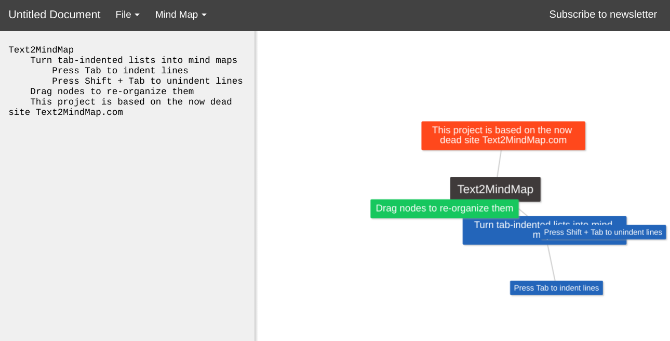 5 Mind Mapping Sites and Apps to Brainstorm New Ideas mindmap text2mindmap