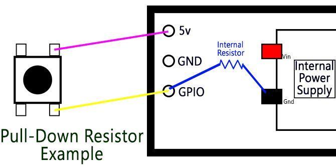 Depth bandwidth penetration photodiode