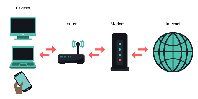 router-connect-modem-internet