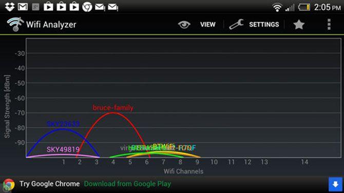So wählen Sie den besten WLAN-Kanal für Ihren Router