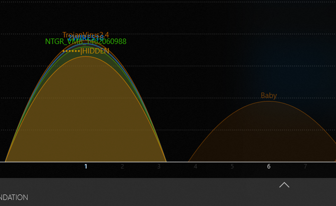 wifi analyzer graph