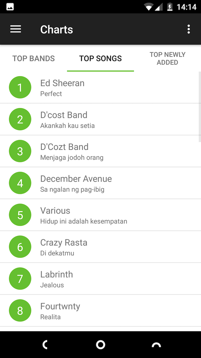 10 Android Apps For Musicians To Record Tune And More