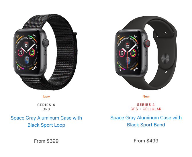 Apple Watch Series 4: The Undisputed King of Smartwatches Apple Watch variations