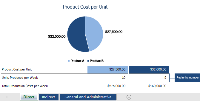 An Excel template to track indirect and direct product costs.