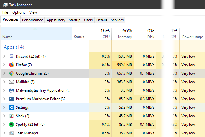 Task Manager di Windows Power Usage