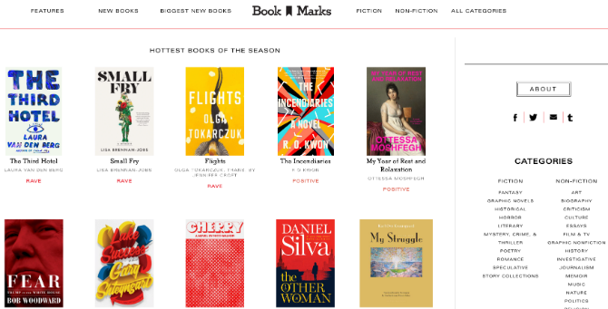 Book Marks is a metacritic or rotten tomatoes for books