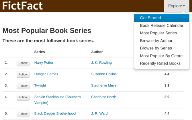 FictFact shows you the best book series to read