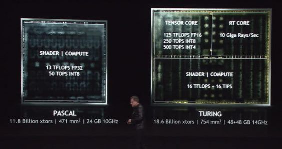 Nvidia Pascal and Turing architectures compared