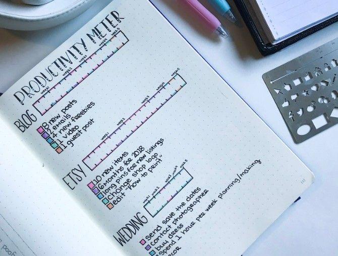 The Petite Planner — измеряем продуктивность