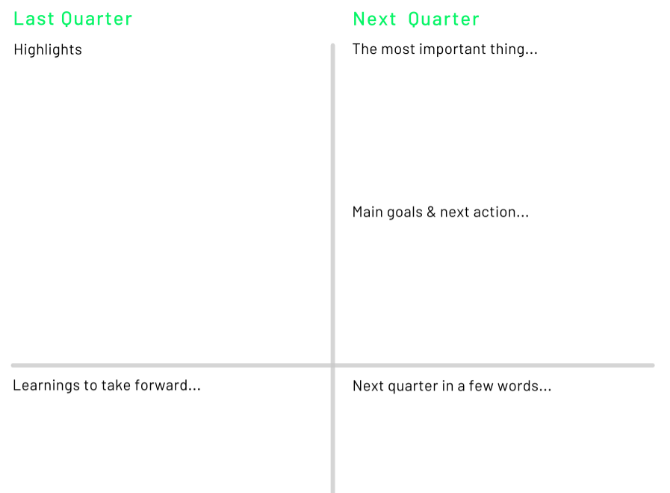 Quarterly Review free printable planner takes stock