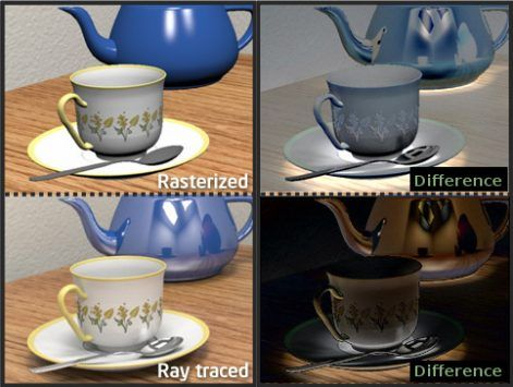 Ray Tracing versus Rasterization comparison using teacups