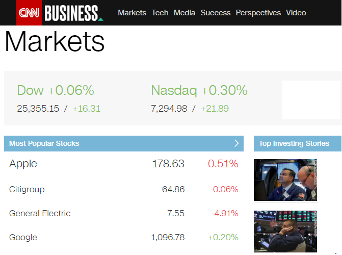 The 10 Best Finance Sites to Help You Stay on Top of the Market