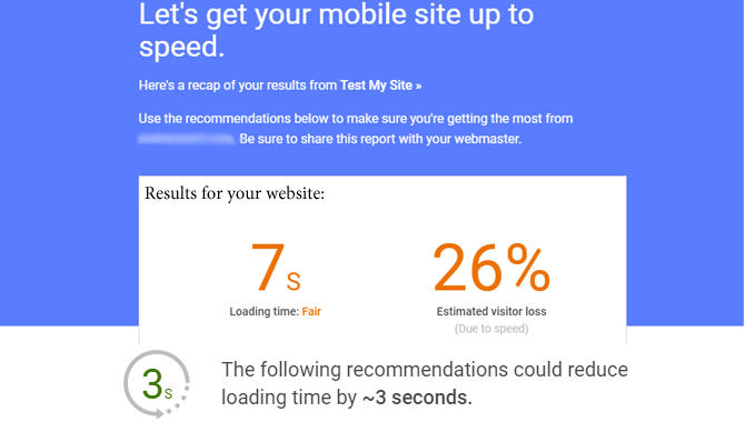 ThinkWithGoogle mobile test results