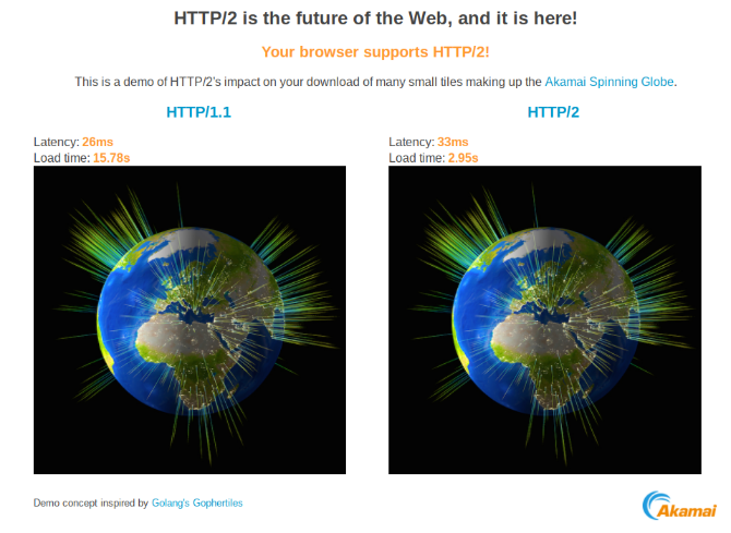 Perbandingan waktu pemuatan HTTP / 1.1 dan HTTP / 2