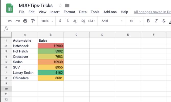 6 Google-Spreadsheet-Tricks, die leicht zu erlernen sind und sich an