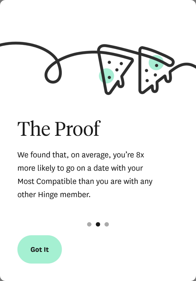 Hinge dating how does it work