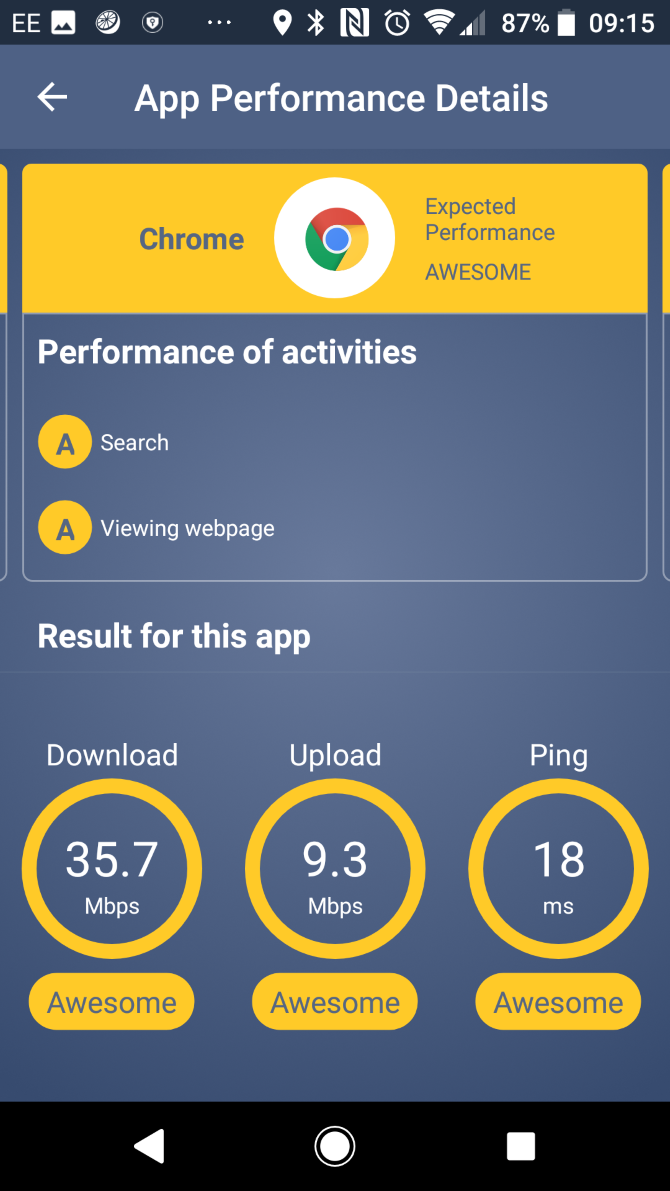 6 Great Android Networking Apps to Monitor, Ping, and More