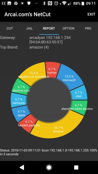Ий-андроид-сеть netcut-отчет-335x59