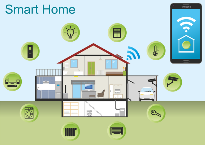 Smart Home devices you might have