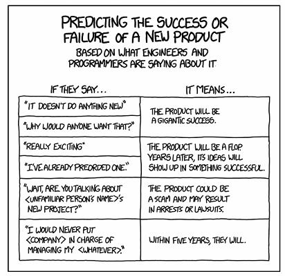 The 20 Funniest Websites for the Best Humor on the Web xkcd