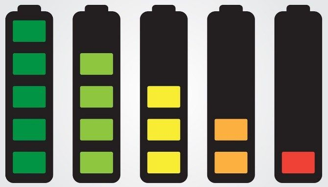 Battery depleting rapidly can be signs of uncalibrated battery