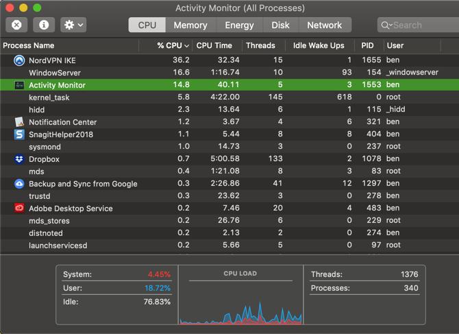 Mac Activity Monitor