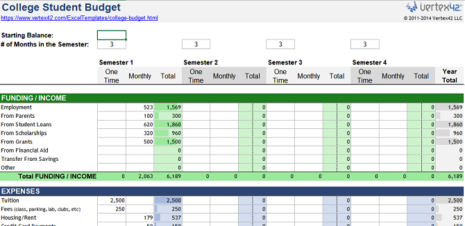 15 Helpful Spreadsheet Templates To Help Manage Your Finances