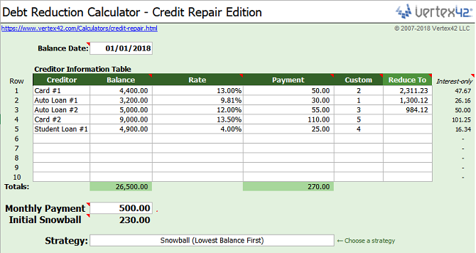 credit repair free spreadsheet