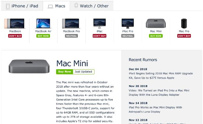 MacRumors Buyer's Guide: Know When to Buy iPhone, Mac, iPad