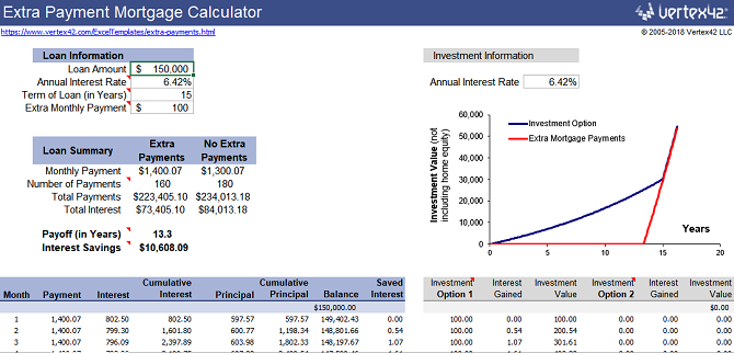 mortgage calculator free spreadsheet