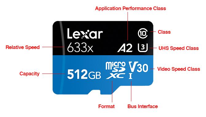 spesifikasi kartu microsd