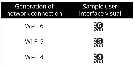 wi-fi 6 802.11ax gambar standar nirkabel baru