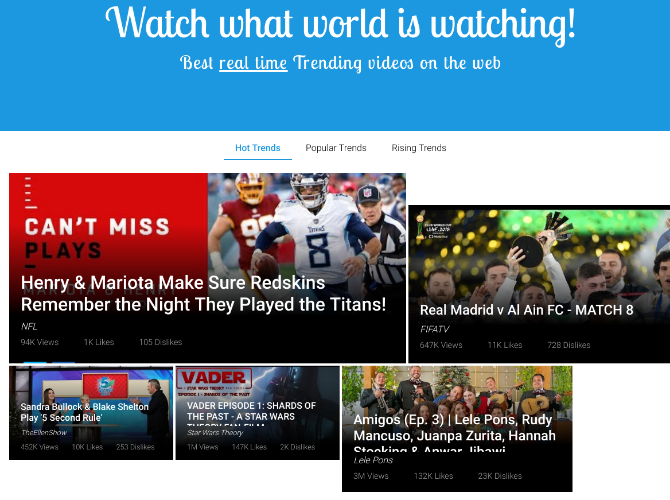 Popular 50 has real-time trending YouTube videos by country