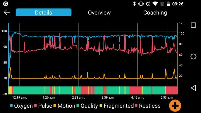 EverSleep Results Detailed View App Screenshot