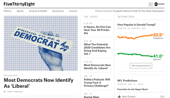 FiveThirtyEight Screenshot