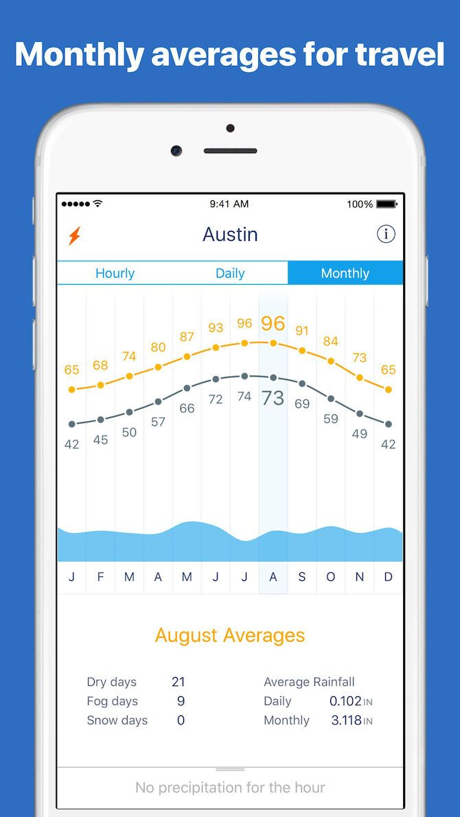 The 7 Best Weather Apps for iPhone