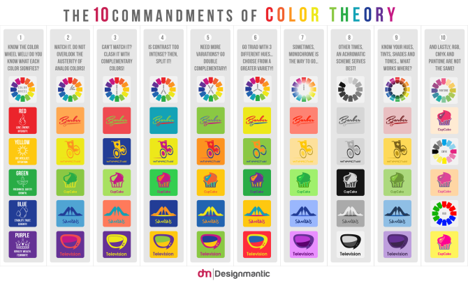 10 Commandments of Color Theory infographic