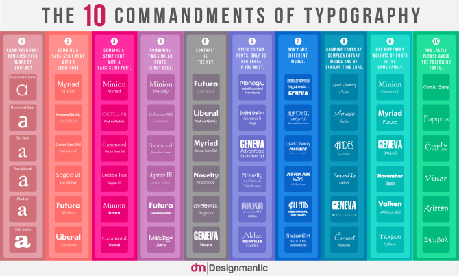 10 Commandments of Typography infographic